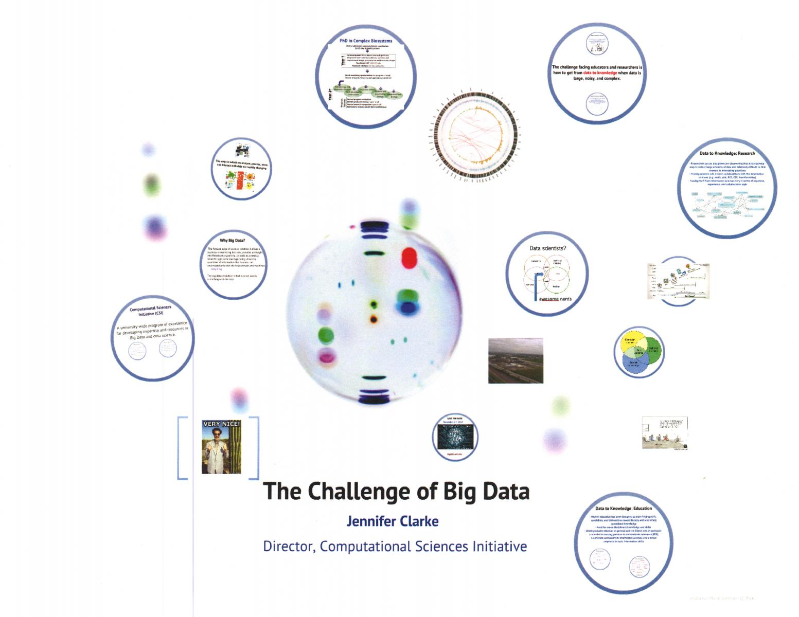 challenge of big data